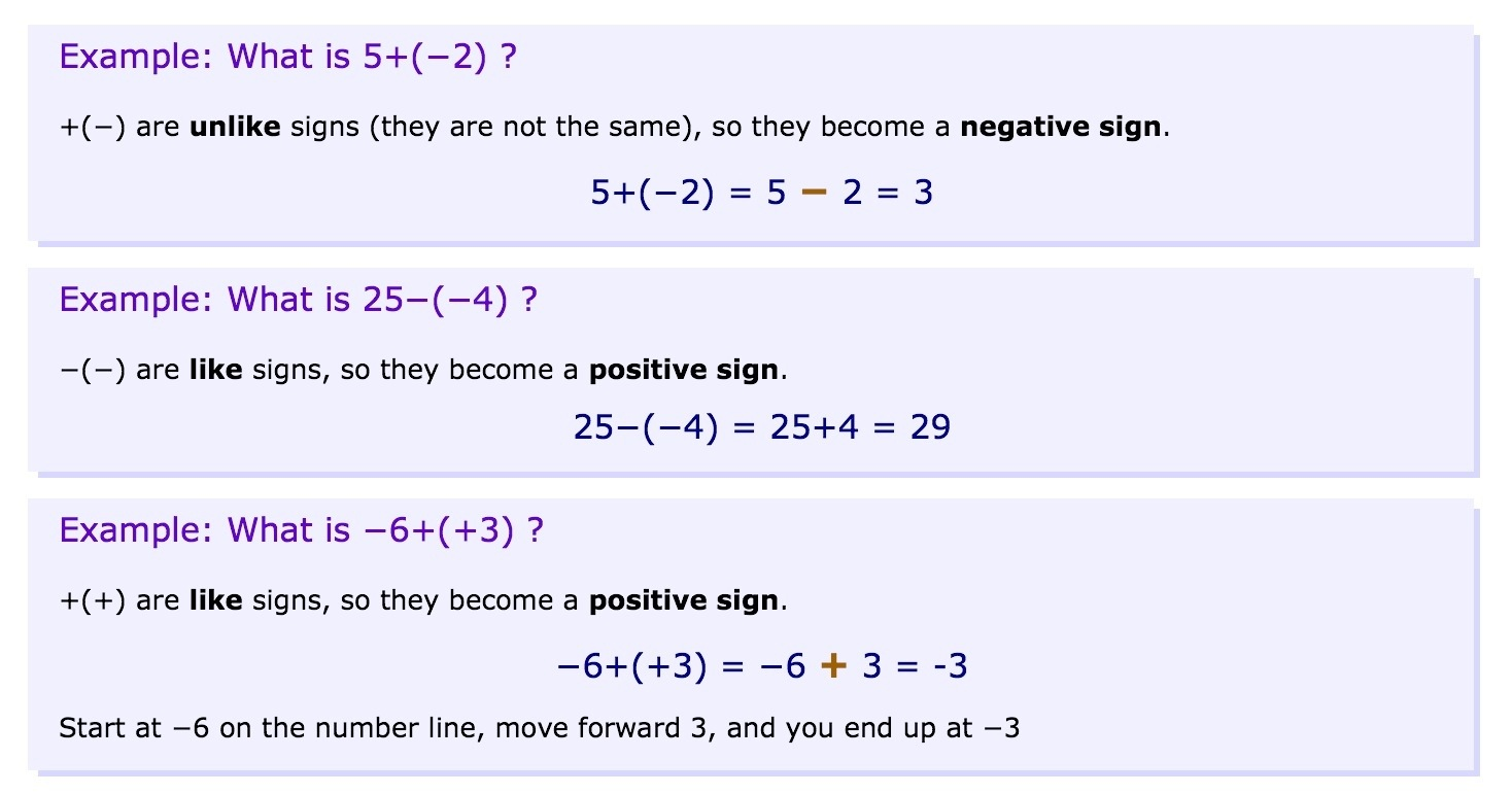 how to add subtract multiply divide negative numbers